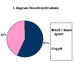 horvath_krisztina_1diagram